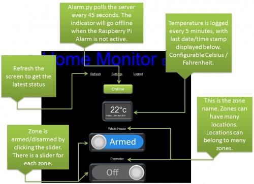 Raspberry Pi alarmsystem